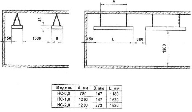 Схема размещения инфракрасных